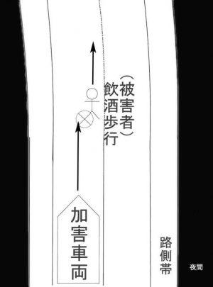 自保ジャーナル2033号128頁参考図