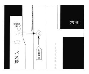 自保ジャーナル2039号121頁参考図